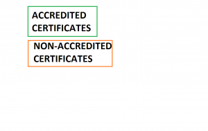 Accredited ISO certificates